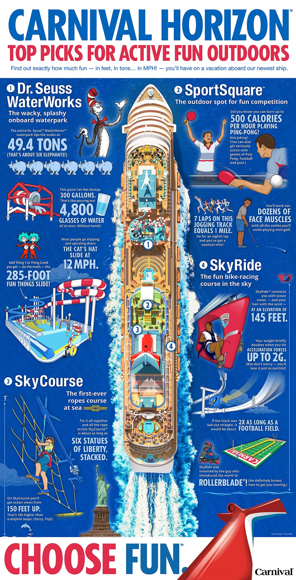 carnival horizon top picks for active fun outdoors infographic
